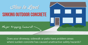 Repair Sunked Concrete with PolyLevel® in Greater Phoenix & Statewide